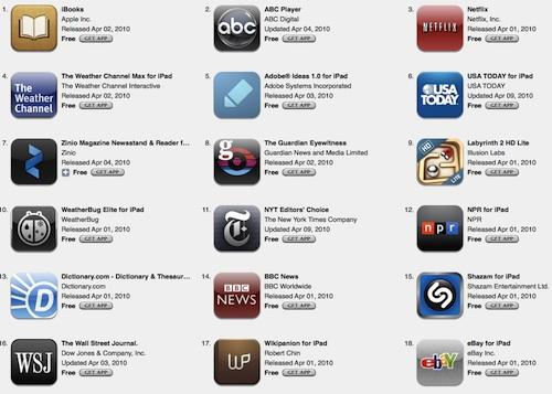 La classifica delle App gratuite di iPad