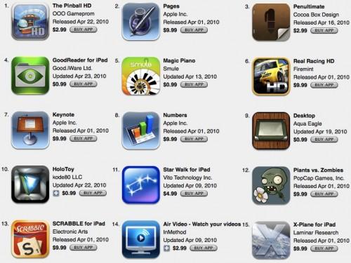 Recensioni App per iPad Apple iPad Italia