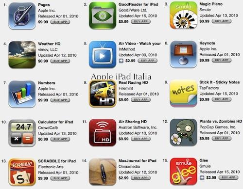 App più scaricate a pagamento