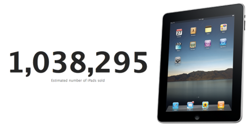 milione ipad apple italia venduti