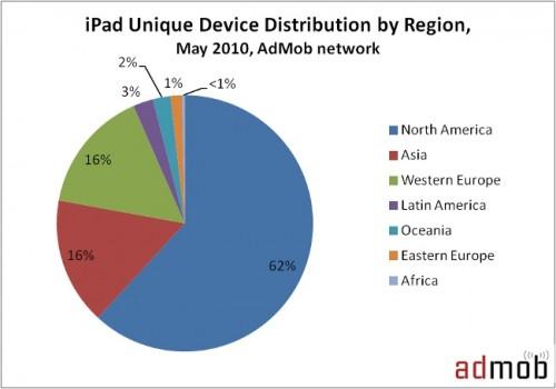 il 38% degli iPad si trova al di fuori degli Stati Uniti: il 16% in Europa