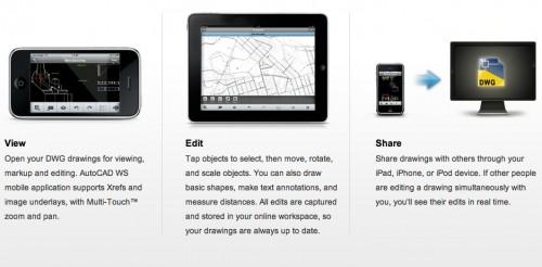 autodesk crea autocad per ipad