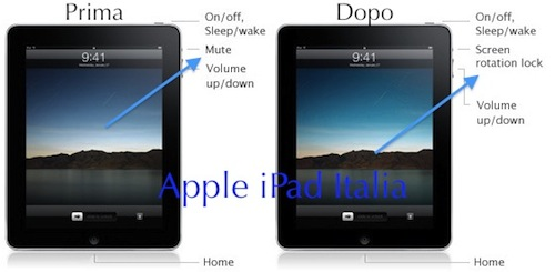 Blocco dello schermo diventa mute su iPad
